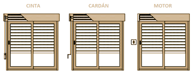 accionamientos de las persianas